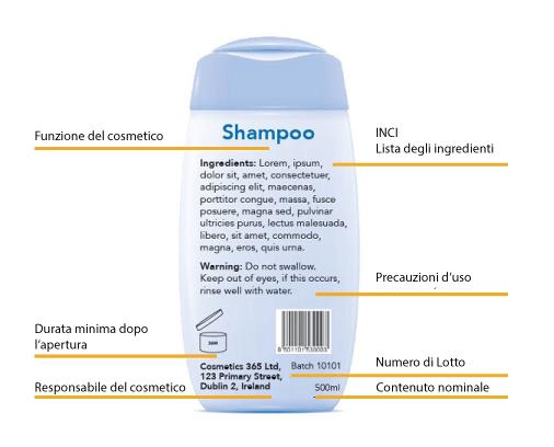 Etichetta dei cosmetici: schema con le indicazioni indispensabili
